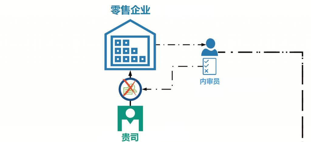 vendor-compliance-1-cn